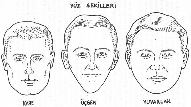 yuz-sekilleri